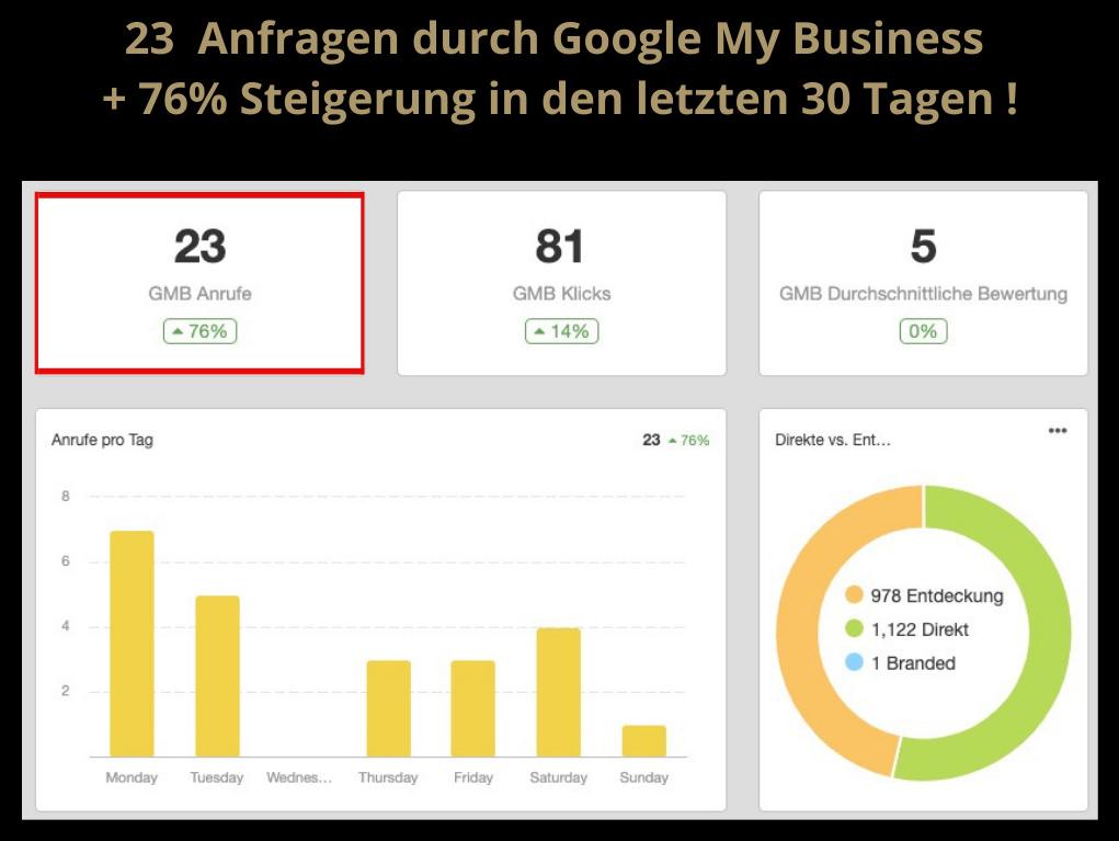 Der SEO Success Friday zeigt die Erfolge der Ranking Köche Kunden in Heilbronn